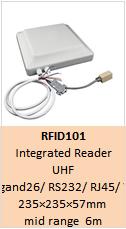 RFID101