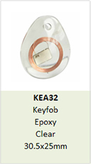KEA32